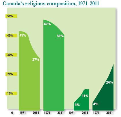 Religious-comp