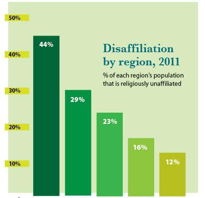 disafiliation-graph